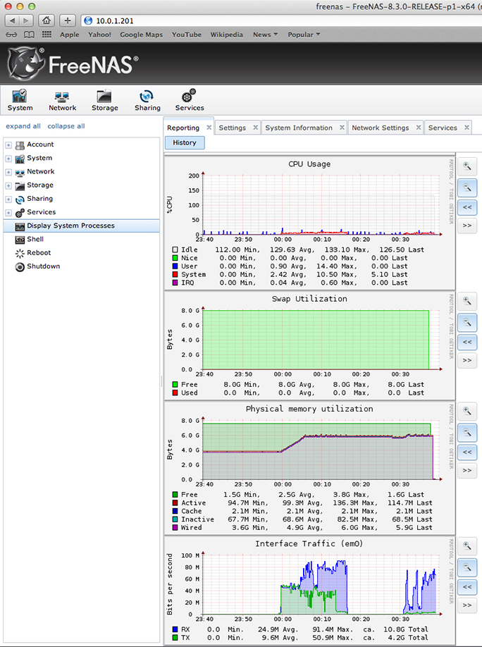 FreeNAS charts