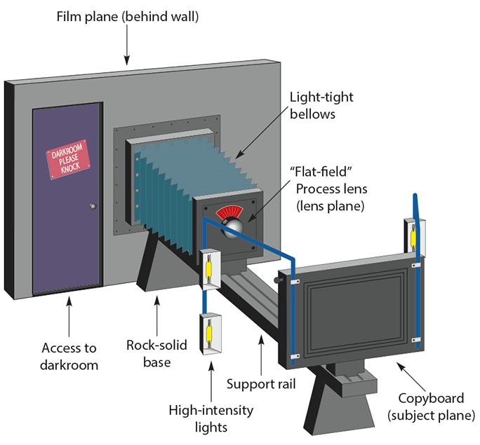 Process Camera illust