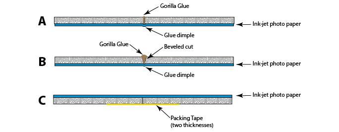 Glueing foam core