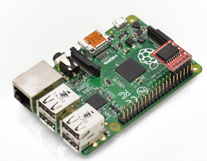 Raspberry Pi with clock