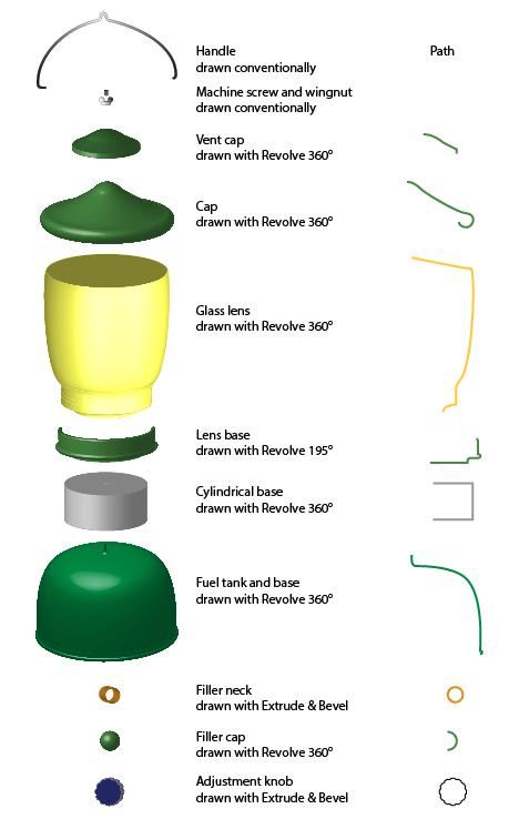 Lantern illustration diagram